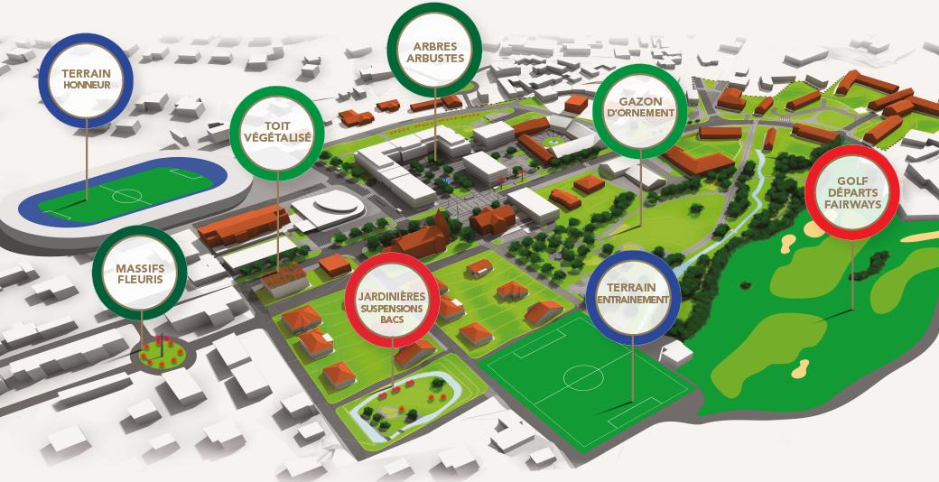 Illustration d'exemple d'espaces verts gérés par une collectivité : stades, massif fleuris, arbres , arbustes, golf avec une fertilisation organique biologique